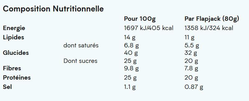 Composition nutritionnelle de la barre Myprotein Flapjack