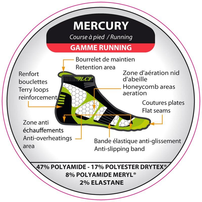 Vue éclatée et composition de la chaussette MERCURY par La Chaussette de France